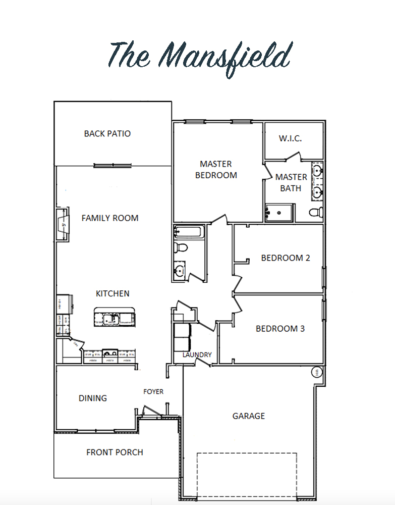 Personalized floor plans by J Perry Homes